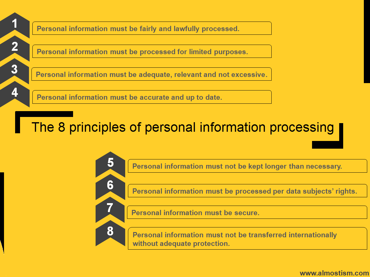 8 Data protections principles